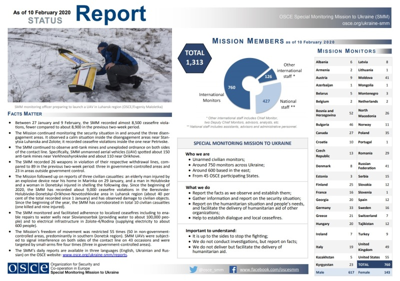 OSCE report Jan 2020